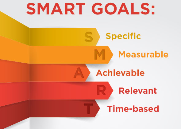 smart goals_ email marketing tips for realtors